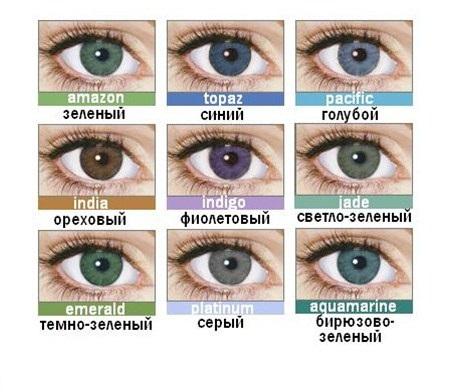 Контактные линзы для подчёркивания Вашего индивидуального образа. Цветные  контактные линзы SofLens Natural Colors ... f0af342c2ce80